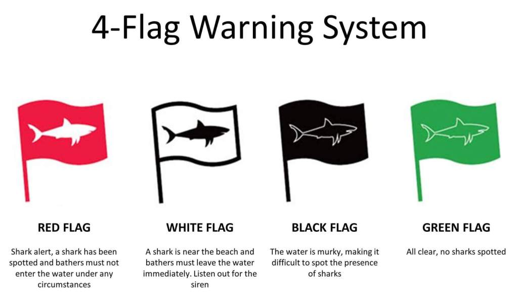 shark flag warning system