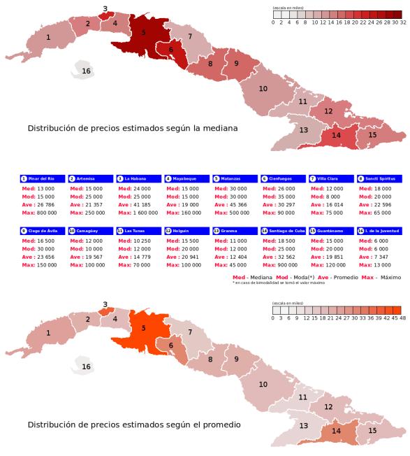 Distribucion de precios segun mediana y promedio por provincia