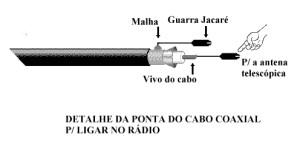Antena Coaxial - Ligando o coaxial ao rádio