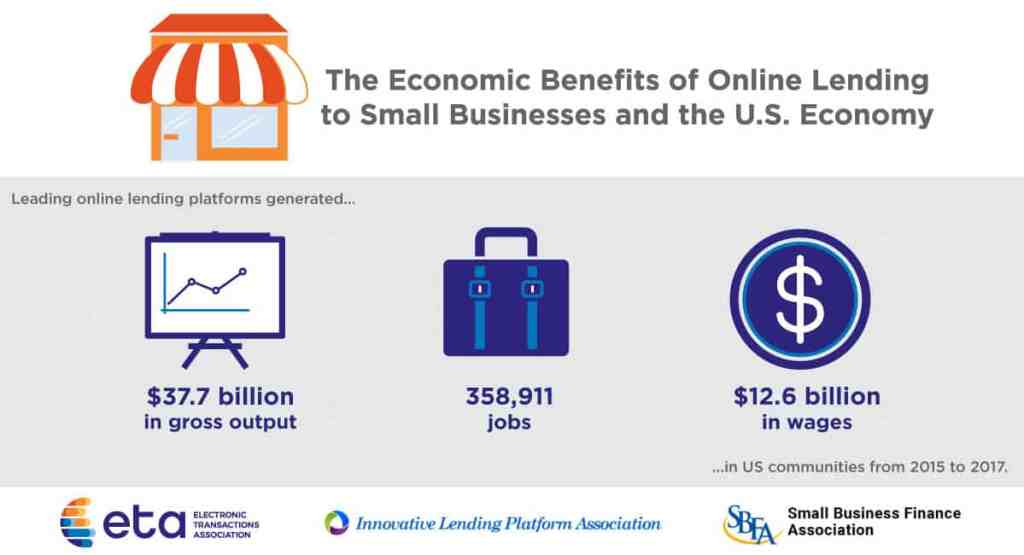 Economic Benefits of Online Small Business Lending