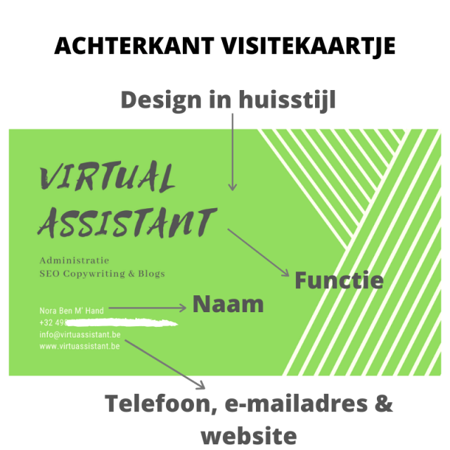 business cards ontwerpen en drukken in Canva