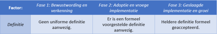 blended learning factor definitie