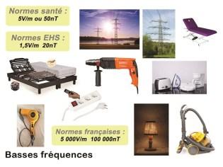 Normes Ondes électromagnétiques basses fréquences
