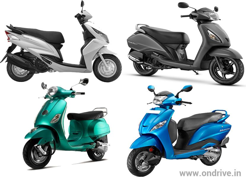 Best scooter India October 2013