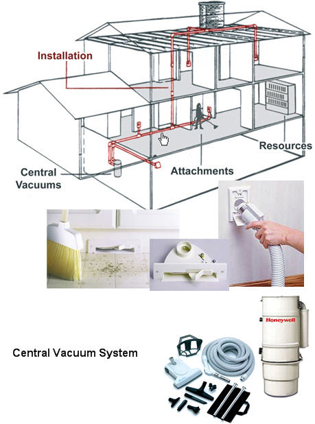 Central Vacuum Systems in Houston