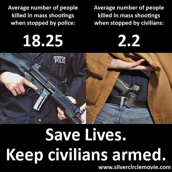 armed-civilians-save-lives