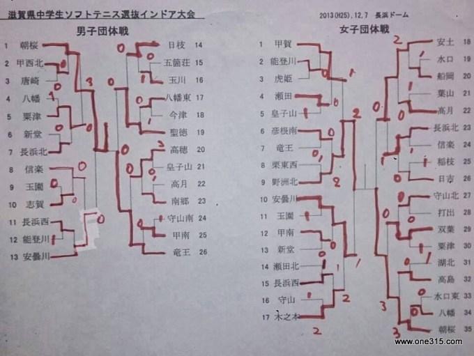 中学ソフトテニス 近畿インドア2013滋賀県予選[結果]
