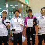 滋賀県ソフトテニス 春季大会2015[結果・動画]