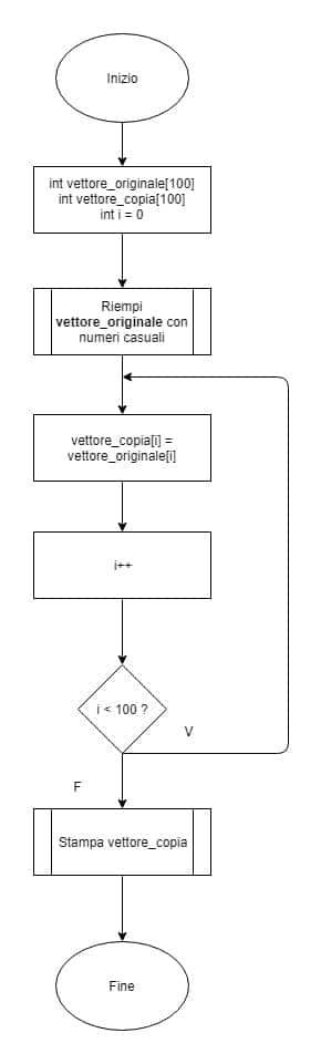 algoritmo_copia