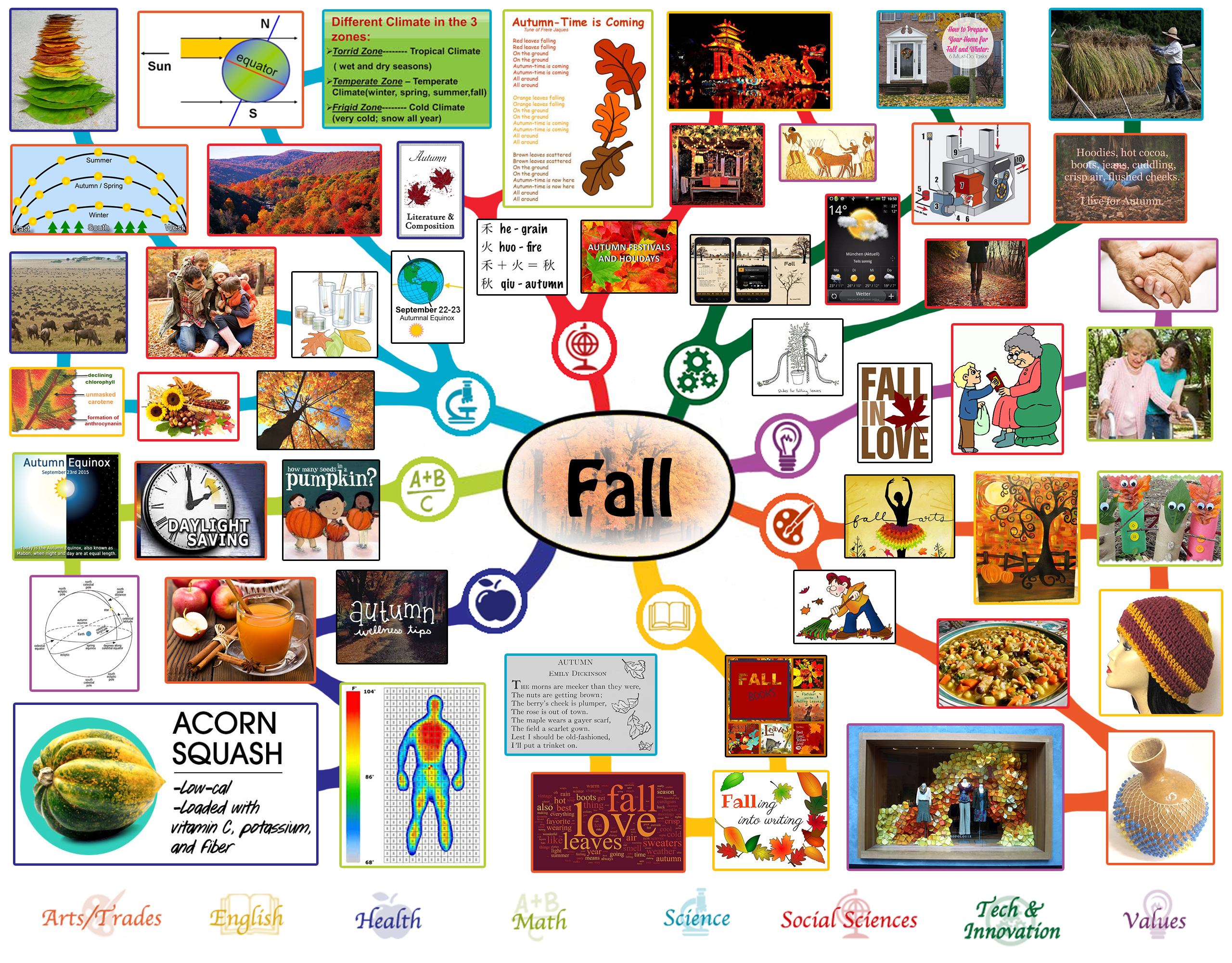 Fall Lesson Plan All Subjects