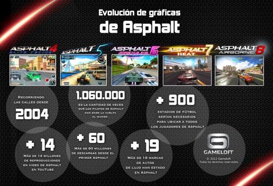 info Asphalt 8