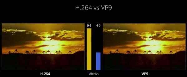 h264-vs-vp9
