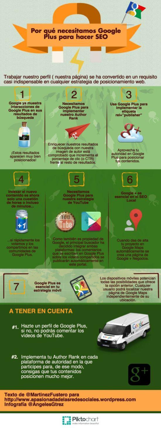 infografia-porque-google-seo