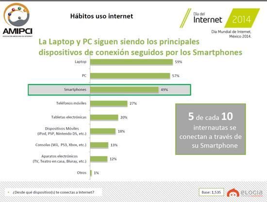 usuarios internet