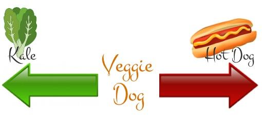 veggie dog graphic