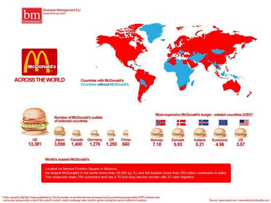 wereldkaart: mcdonalds