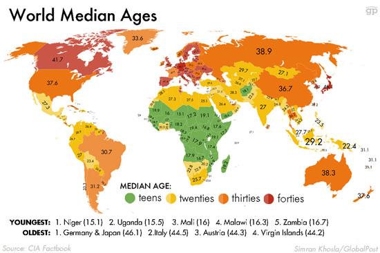 wereldkaart: gemiddelde leeftijd