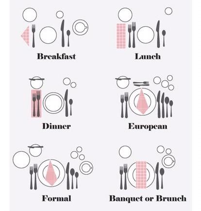 etiquette voor tafeldekken