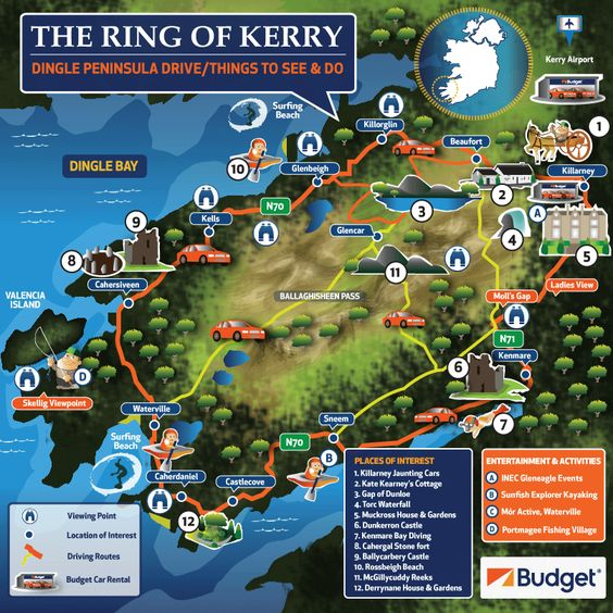 Ring of Kerry roadmap