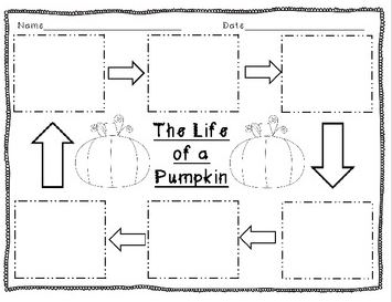 Fall Freebie Printables for Elementary Teachers - Life Cycle of a Pumpkin and Apple Graphic Organizers