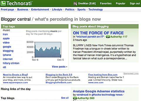 Technorati Blogger Central