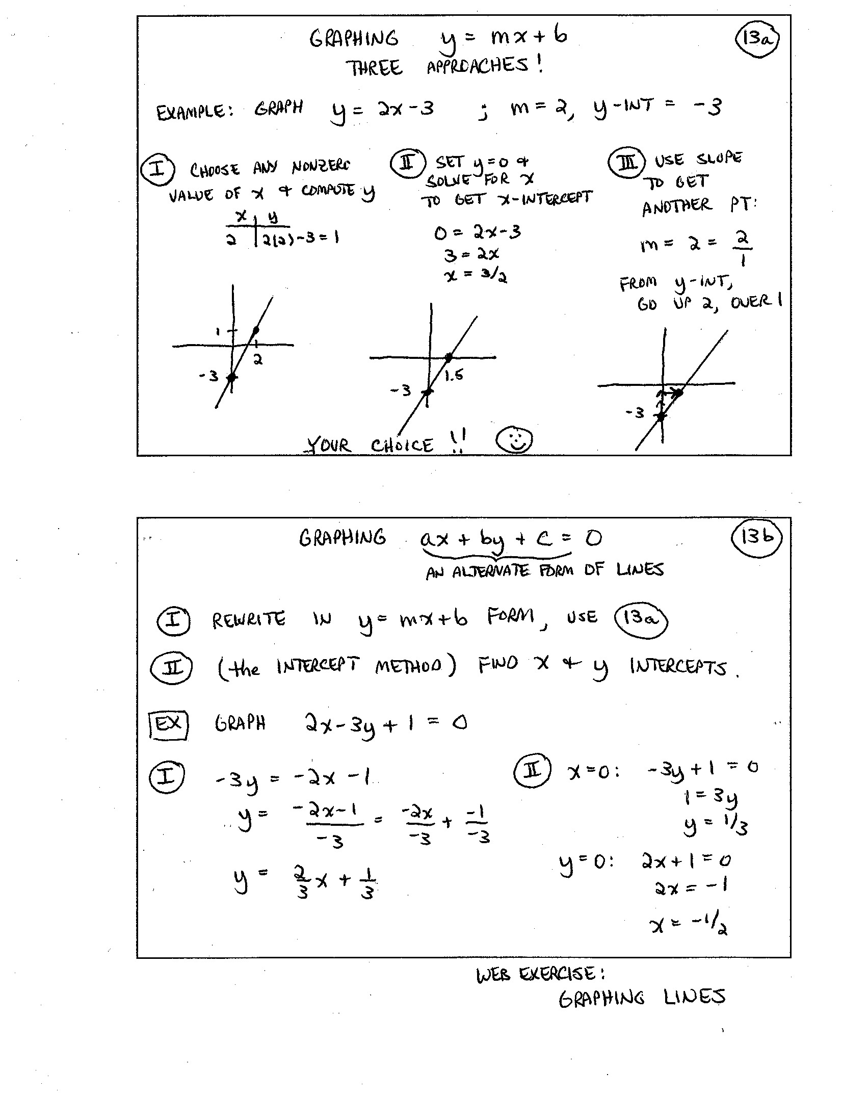 Graphing Lines In Y Mx B Form Worksheet Answers