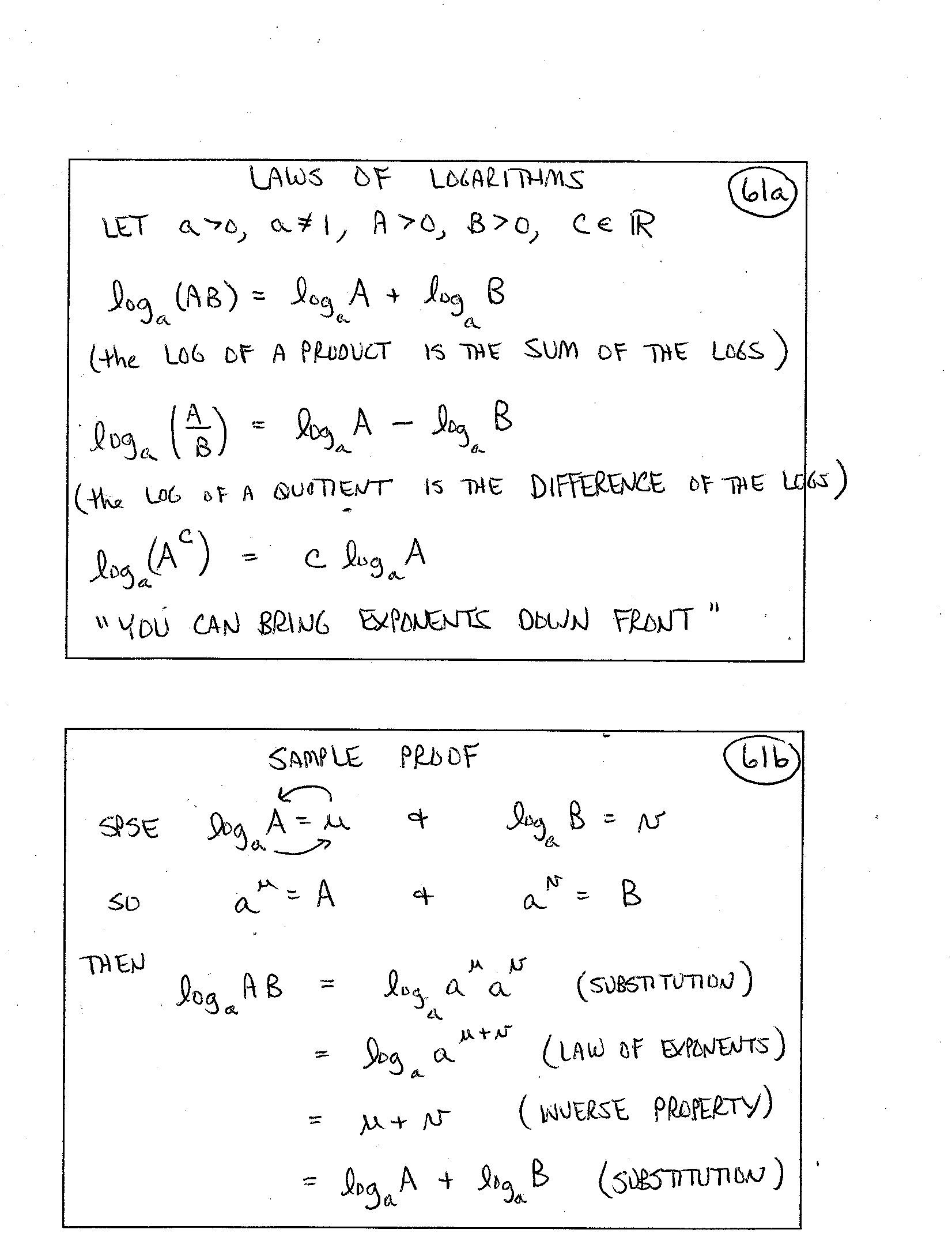 Topics In Calculus Mat 131 Daily Syllabus