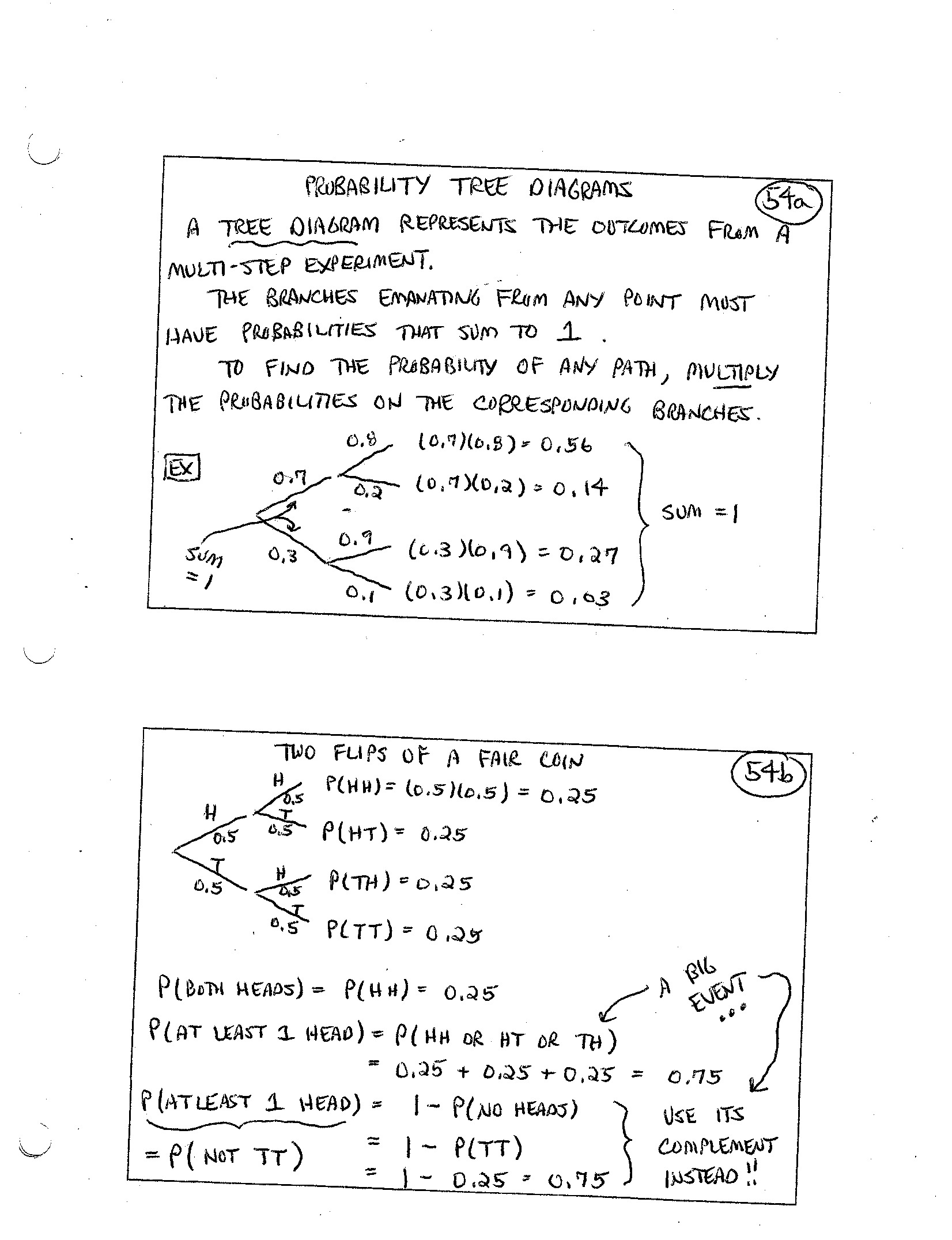Probability Tree Diagram Worksheet