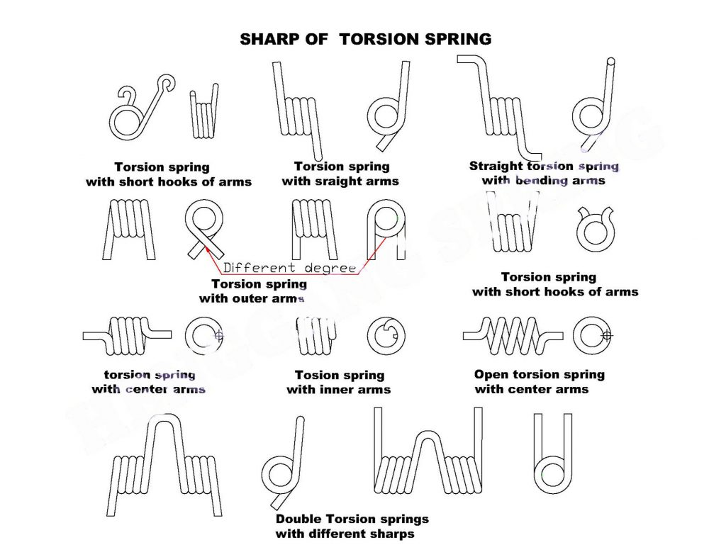 Torsion Spring Working Drawing