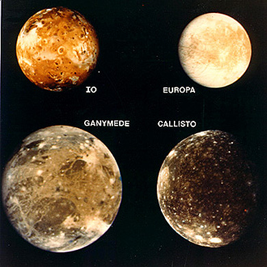 Moons of Jupiter – One Minute Astronomer
