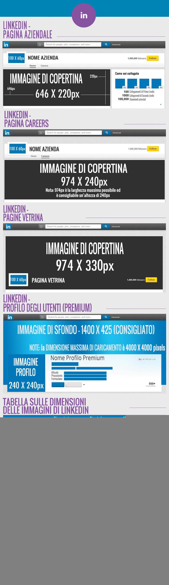 dimensioni_immagini_Linkedin