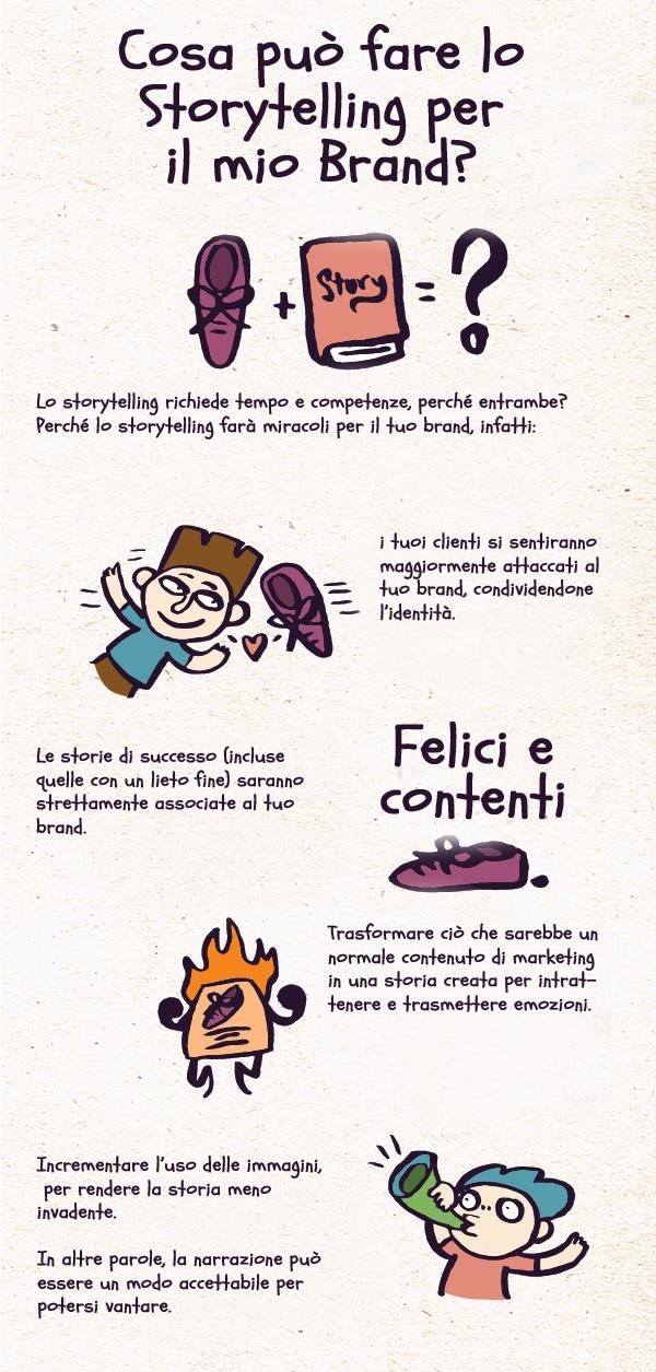 fare_storytelling