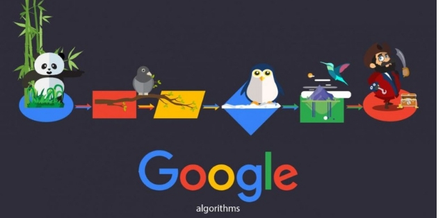 SEO Algoritmi