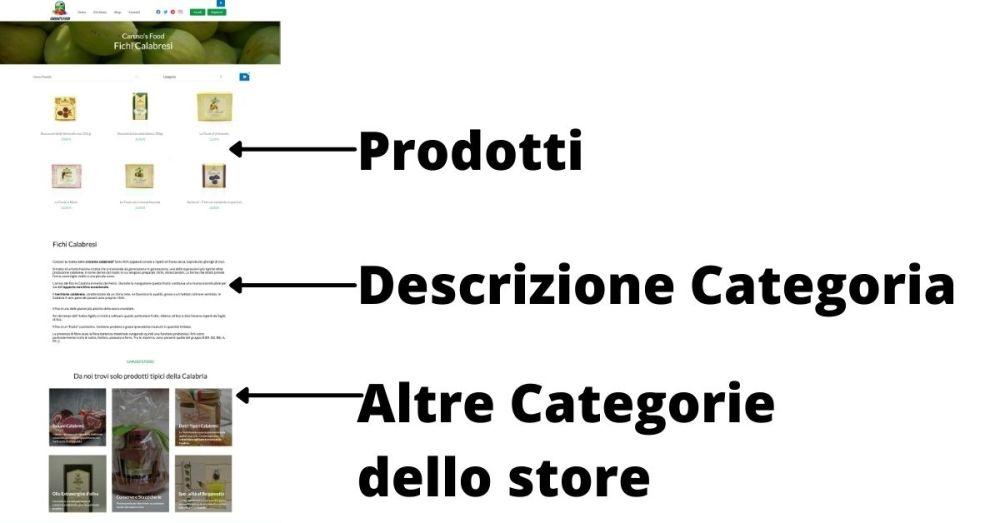 Come strutturare la categoria di un ecommerce di prodotti tipici