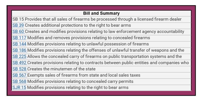 2021 MO Gun Legislative