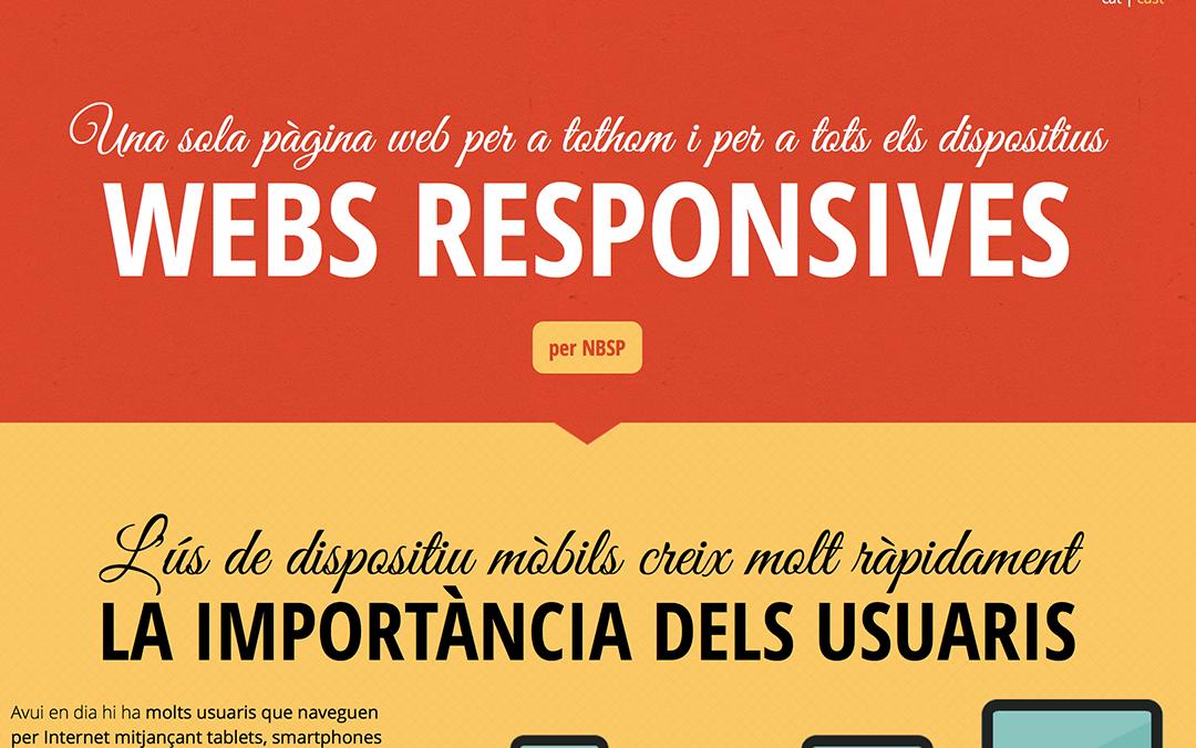 webs responsives