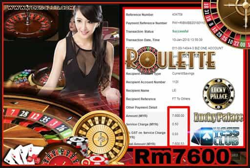 オンラインカジノは、どんなギャンブル?