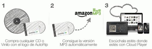 Amazon AutoRip ya en EspaA�a: copia digital gratis al comprar un CD o vinilo