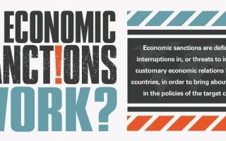Norwich University Economic Sanctions
