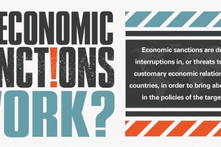 Norwich University Economic Sanctions