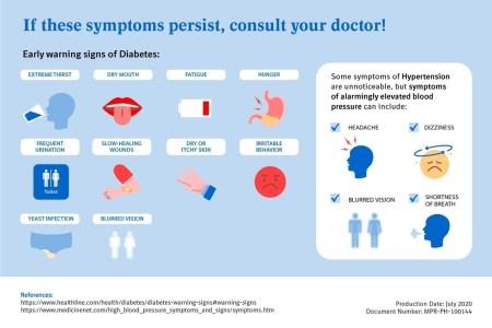 Diabetes Hypertension Consult Doctors