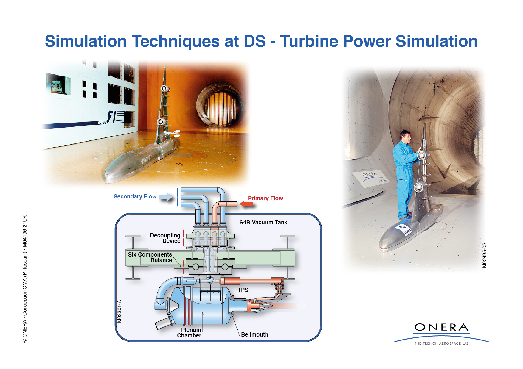 Propulsion Simulation Onera