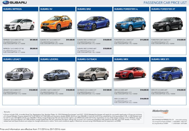 Image result for car prices singapore