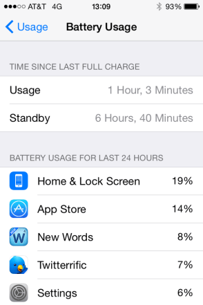 Decent battery for an old phone!