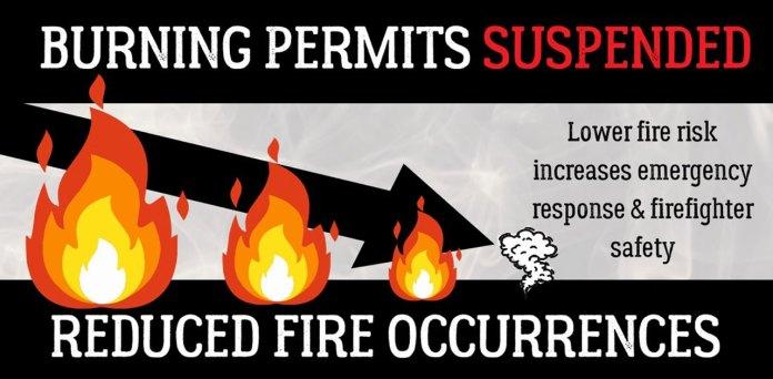 burning permits suspended