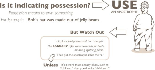 possession?