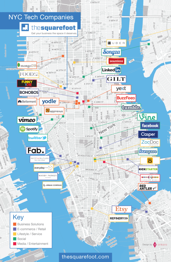 NYC Hottest Startup Neighborhoods
