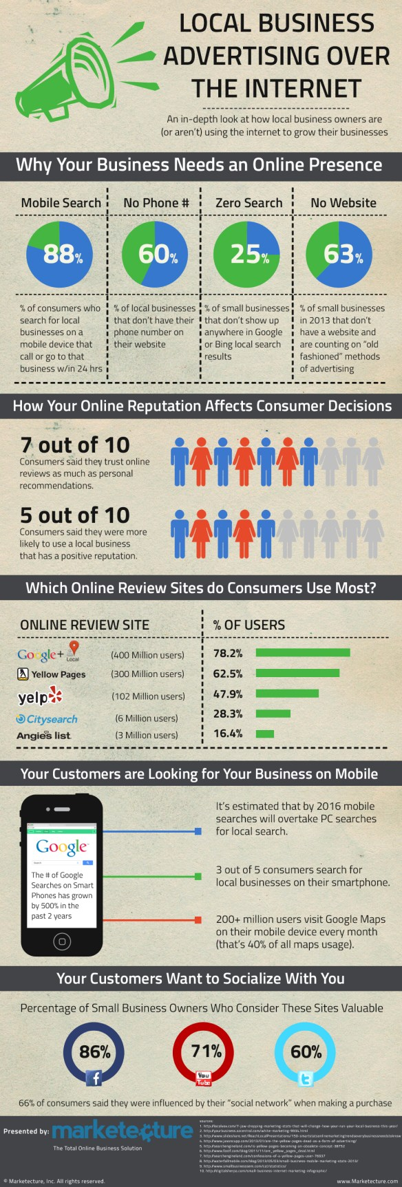 SmallBusiness_Infographic