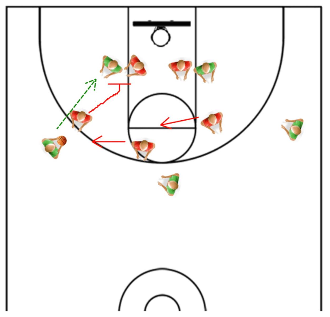 Coaching Defensive Basketball