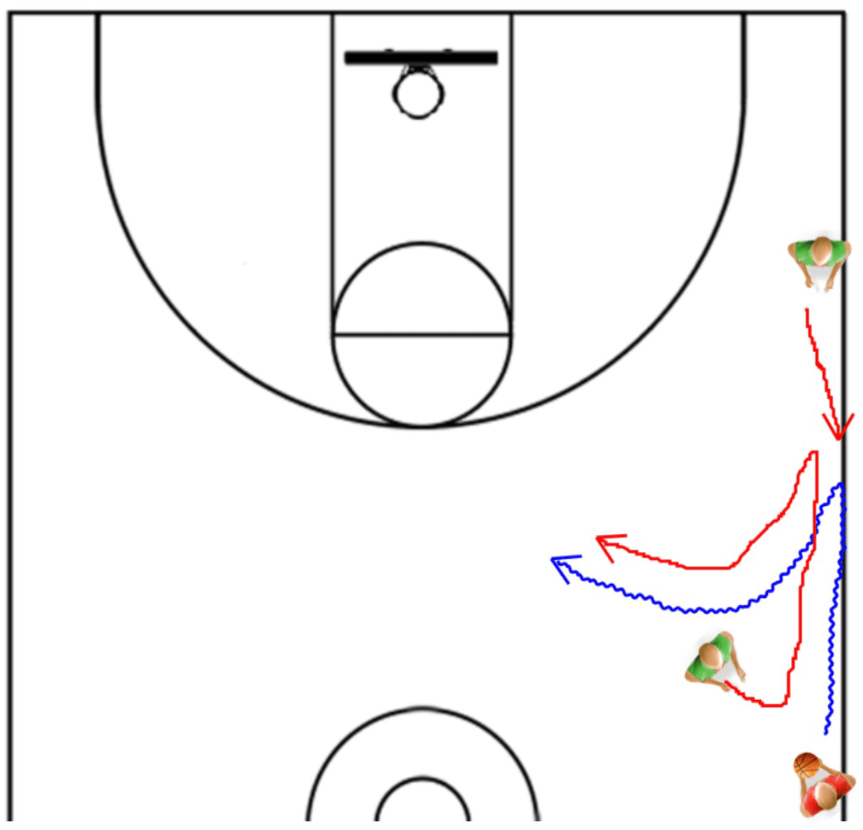 Dealing With Defenses